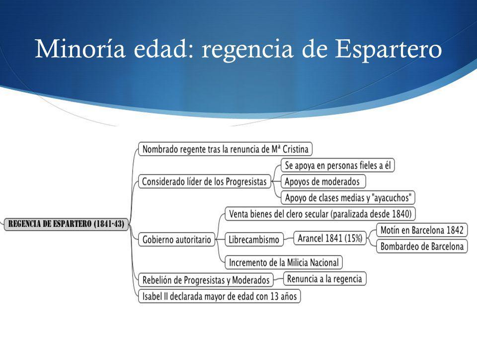 Minoría edad: regencia de Espartero