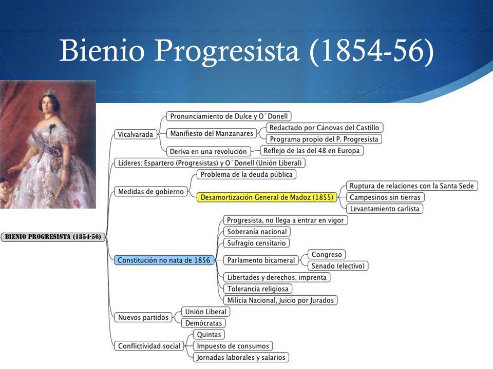 Bienio Progresista (1854-56)