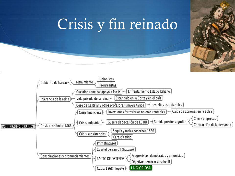Crisis y fin reinado