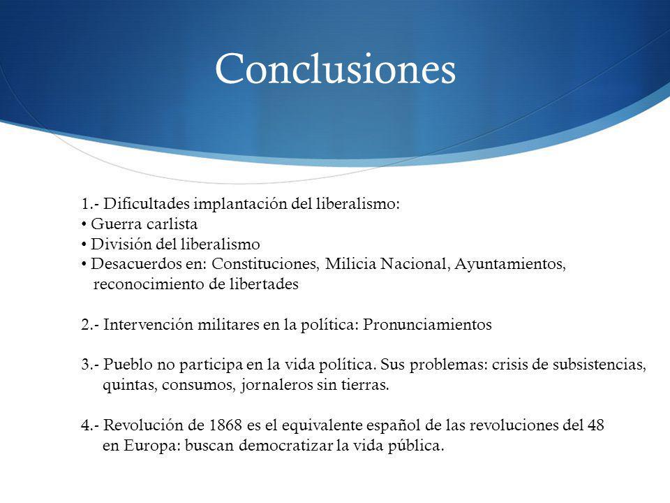 Conclusiones 1.- Dificultades implantación del liberalismo: