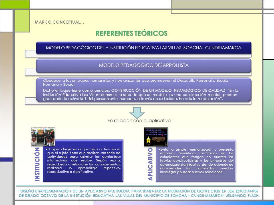 REFERENTES TEÓRICOS MODELO PEDAGÓGICO DESARROLLISTA