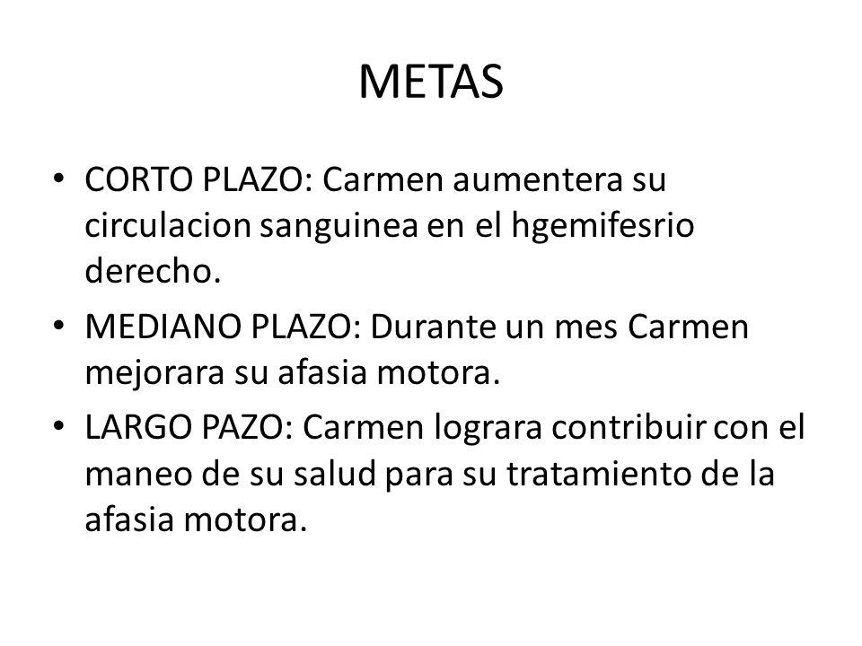 METAS CORTO PLAZO: Carmen aumentera su circulacion sanguinea en el hgemifesrio derecho.