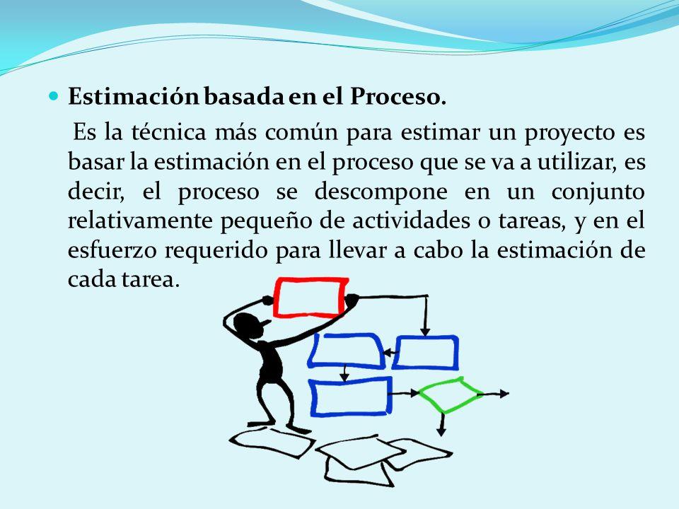 Estimación basada en el Proceso.