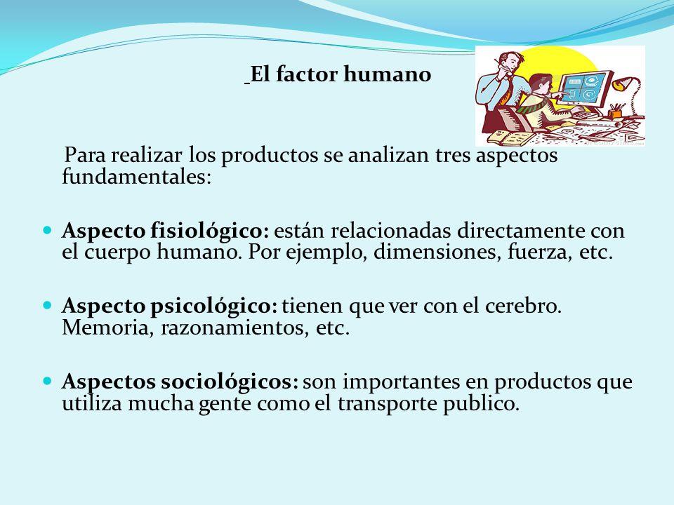 El factor humano Para realizar los productos se analizan tres aspectos fundamentales: