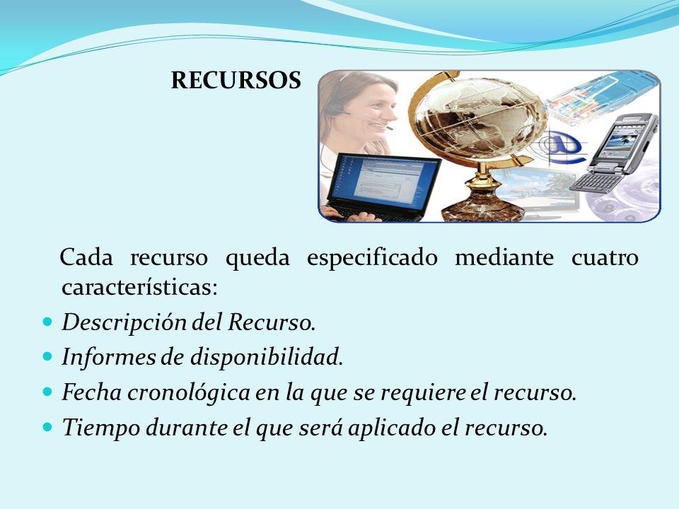RECURSOS Cada recurso queda especificado mediante cuatro características: Descripción del Recurso.