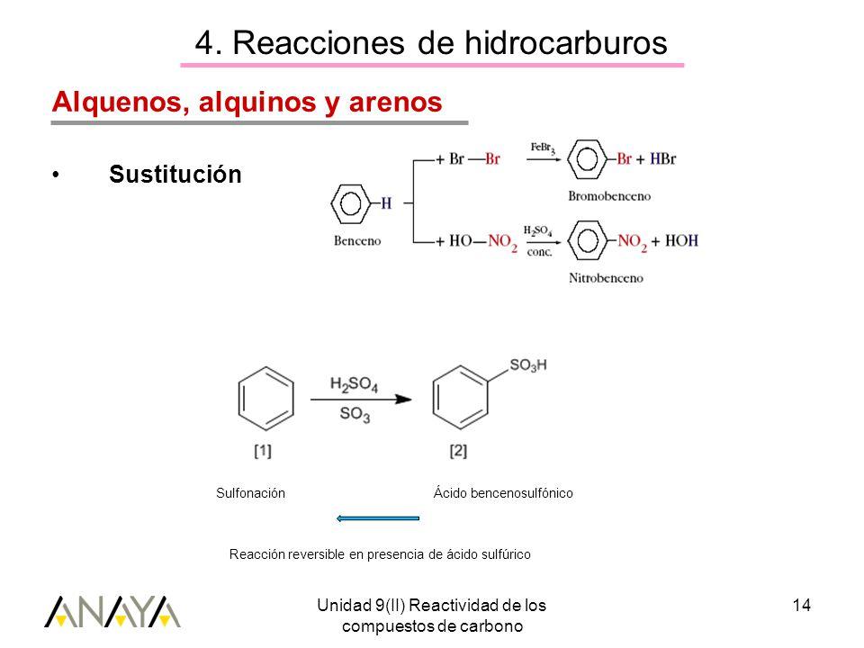 4. Reacciones de hidrocarburos