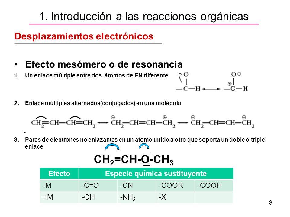 1. Introducción a las reacciones orgánicas