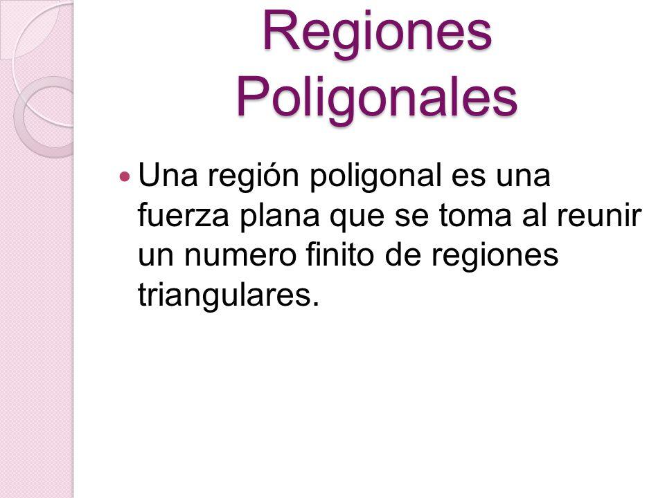 Regiones Poligonales Una región poligonal es una fuerza plana que se toma al reunir un numero finito de regiones triangulares.