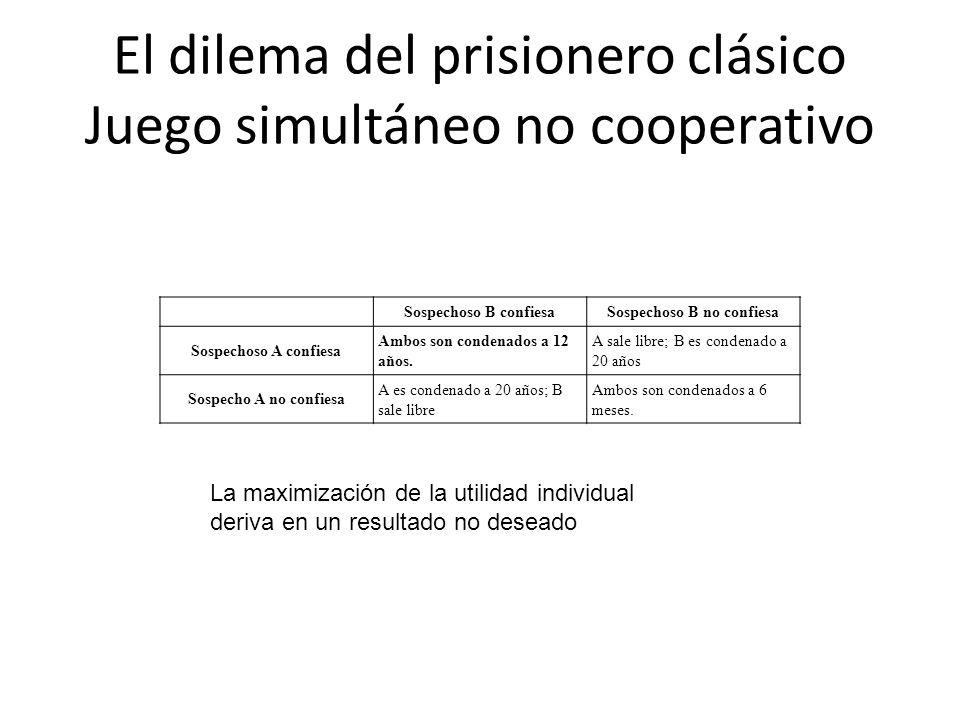 El dilema del prisionero clásico Juego simultáneo no cooperativo