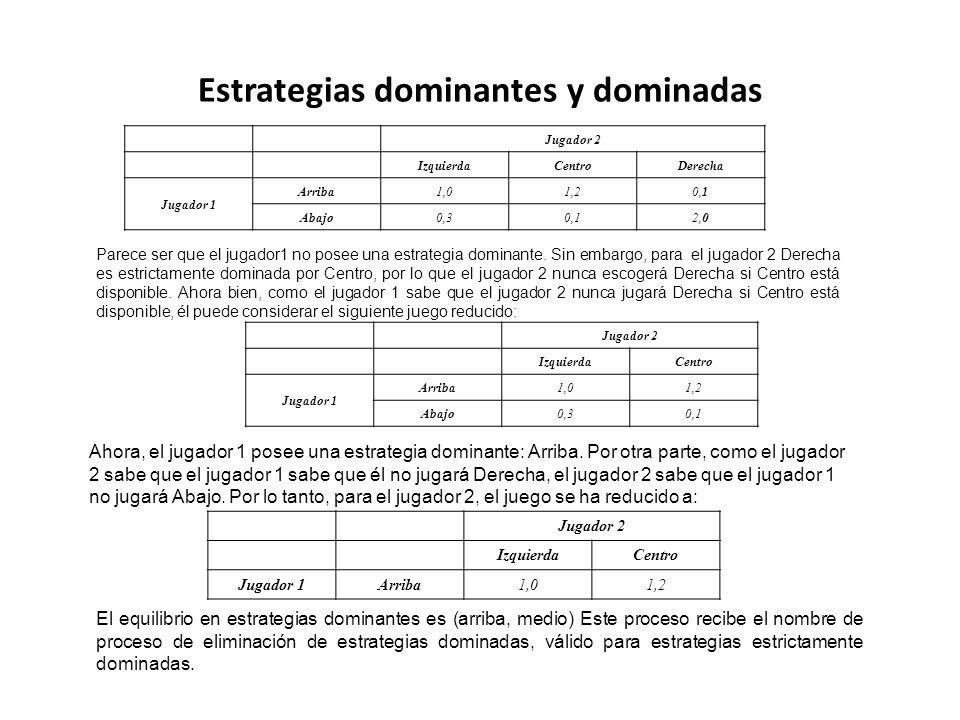 Estrategias dominantes y dominadas
