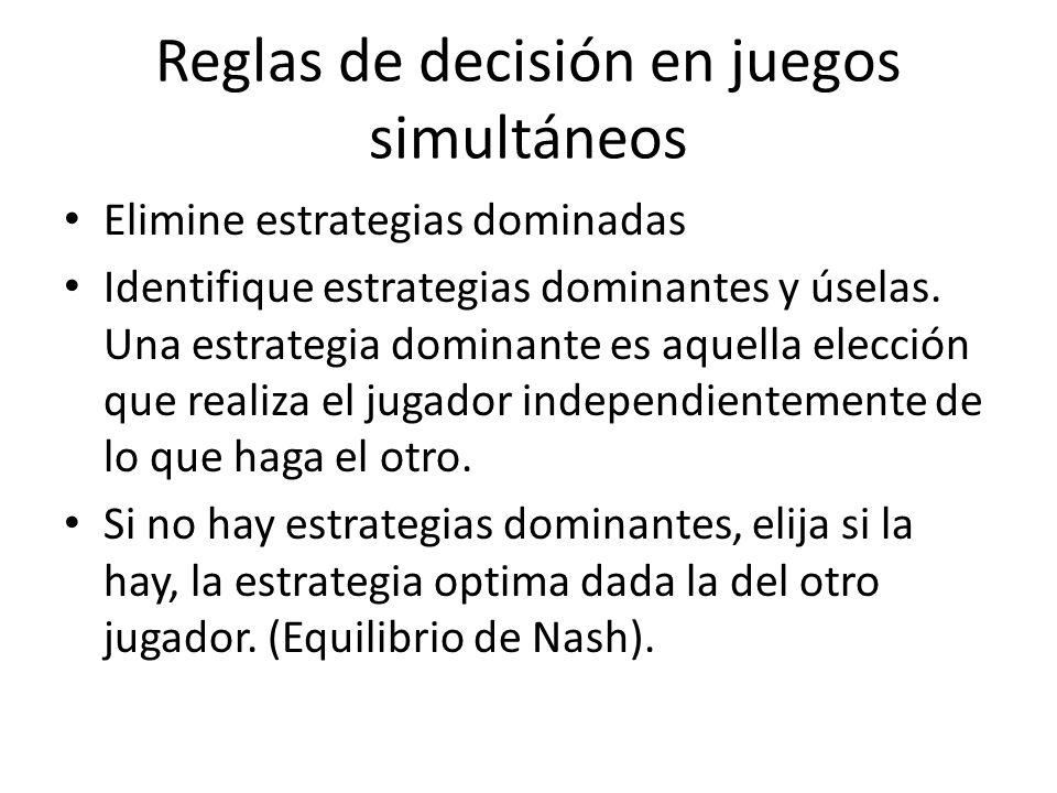 Reglas de decisión en juegos simultáneos