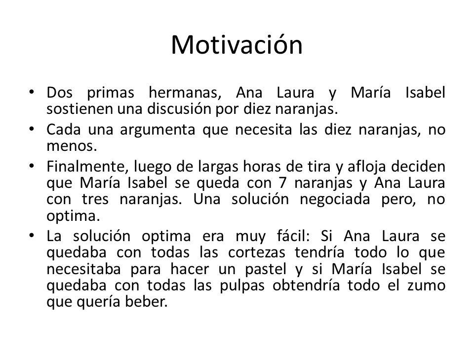 Motivación Dos primas hermanas, Ana Laura y María Isabel sostienen una discusión por diez naranjas.
