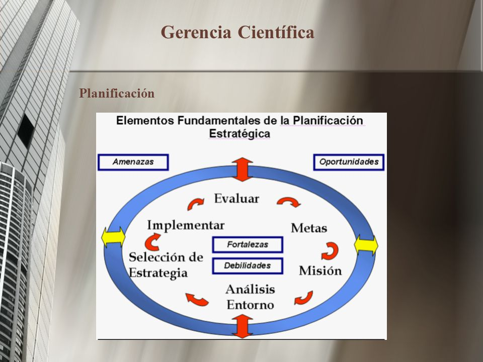 Gerencia Científica Planificación
