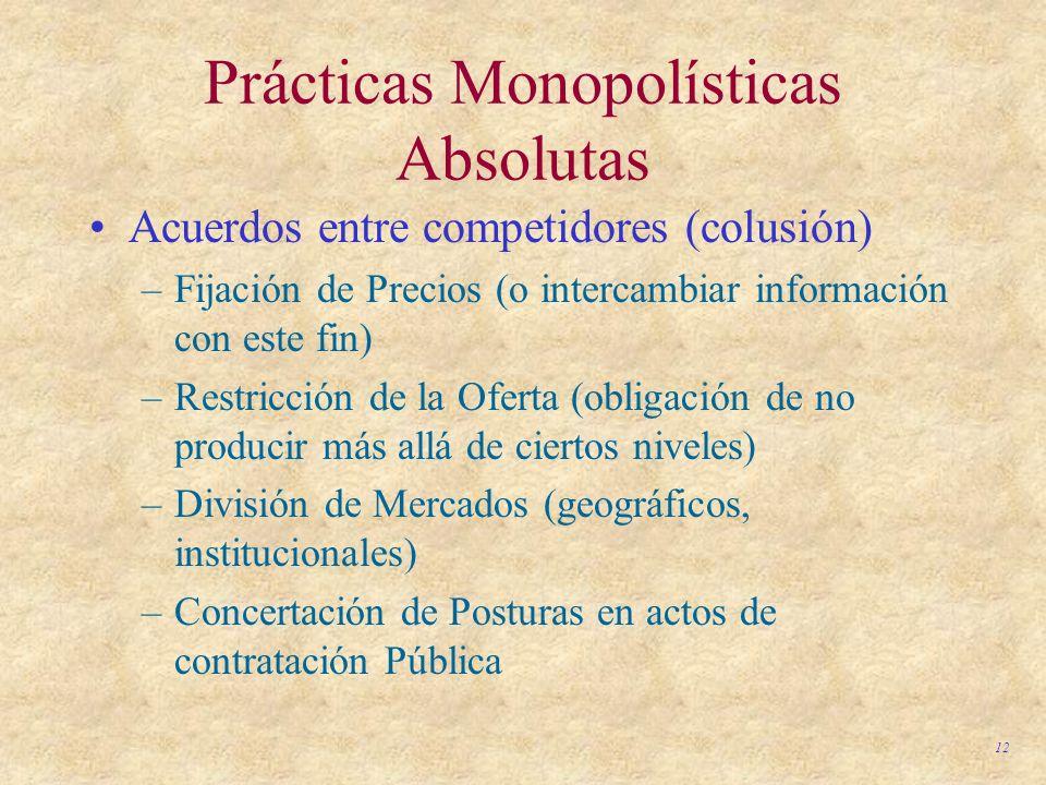 Prácticas Monopolísticas Absolutas