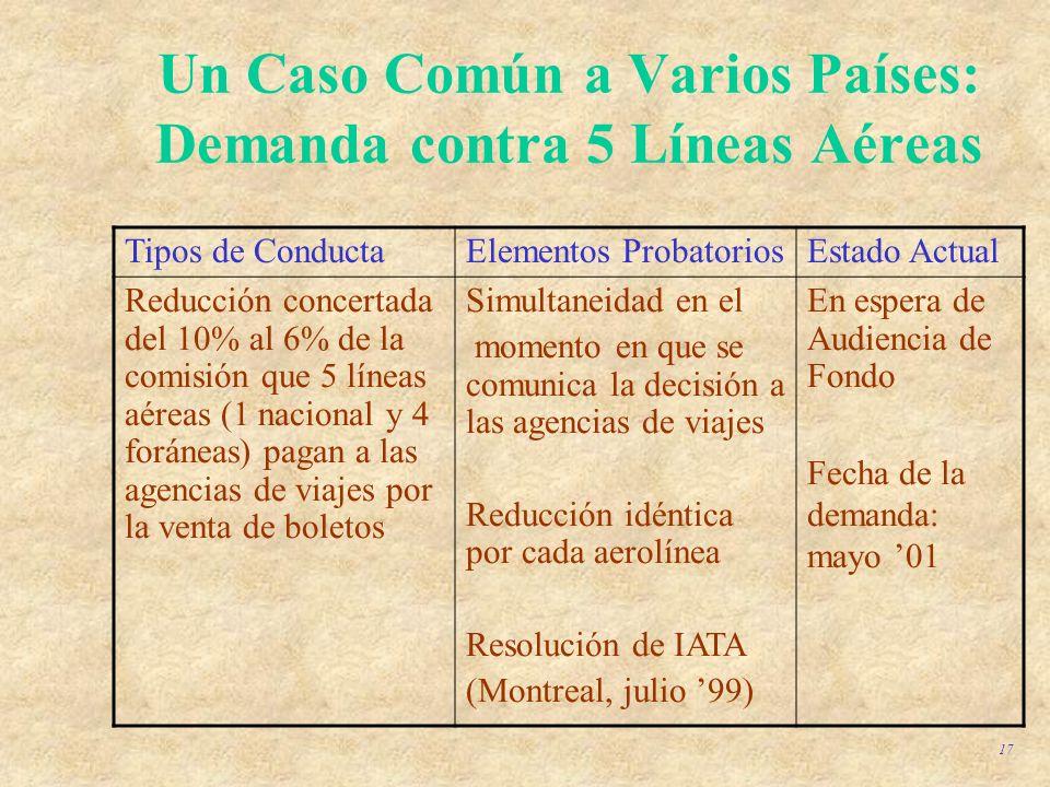 Un Caso Común a Varios Países: Demanda contra 5 Líneas Aéreas