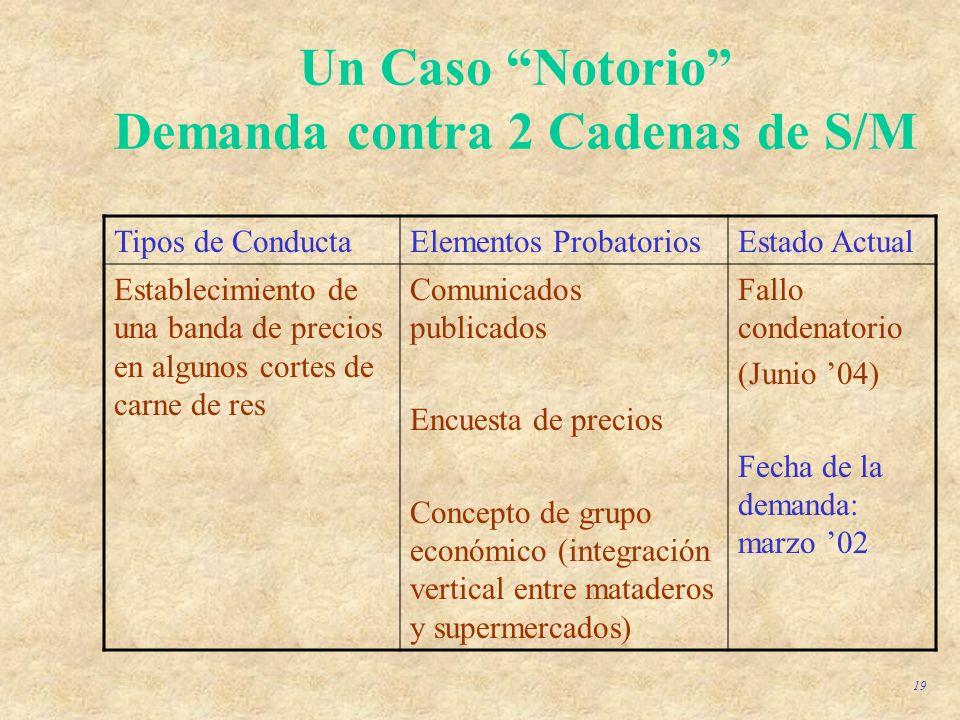 Un Caso Notorio Demanda contra 2 Cadenas de S/M