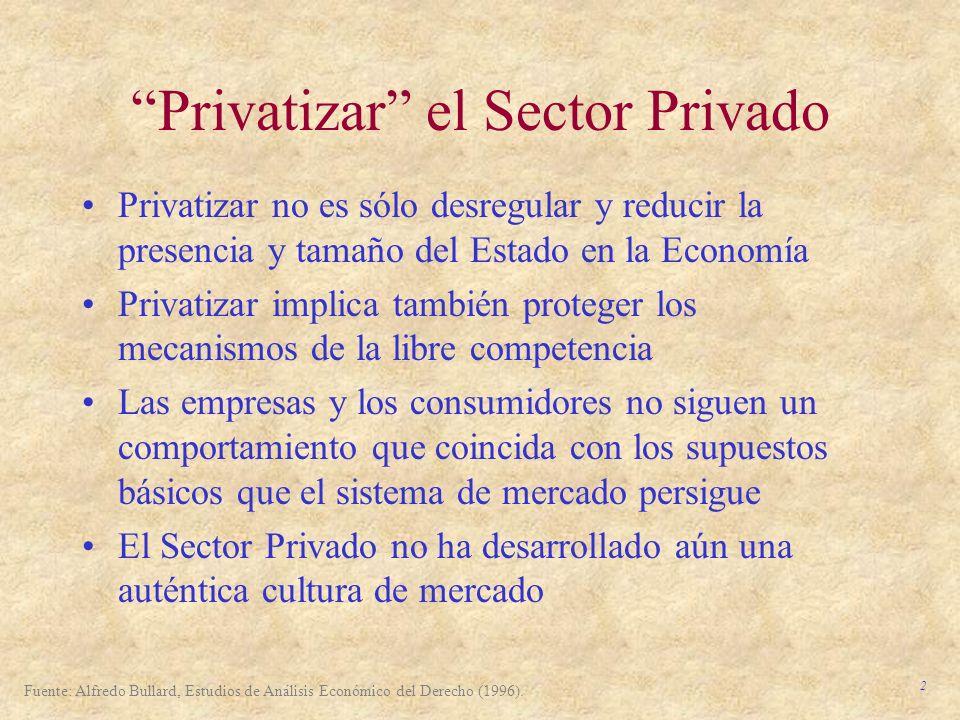 Privatizar el Sector Privado