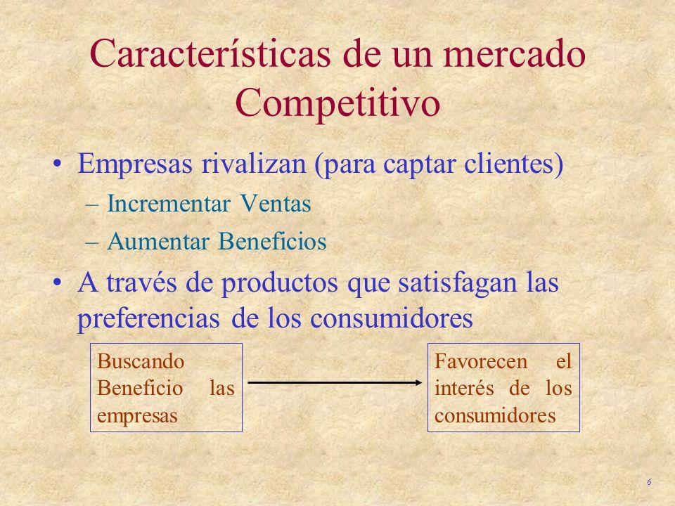 Características de un mercado Competitivo