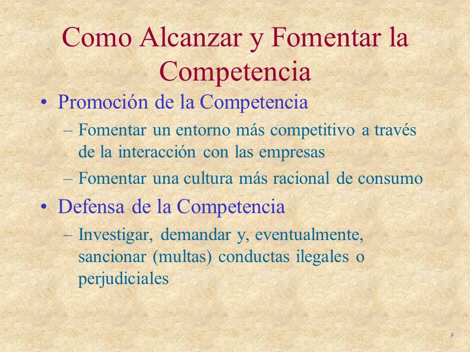 Como Alcanzar y Fomentar la Competencia