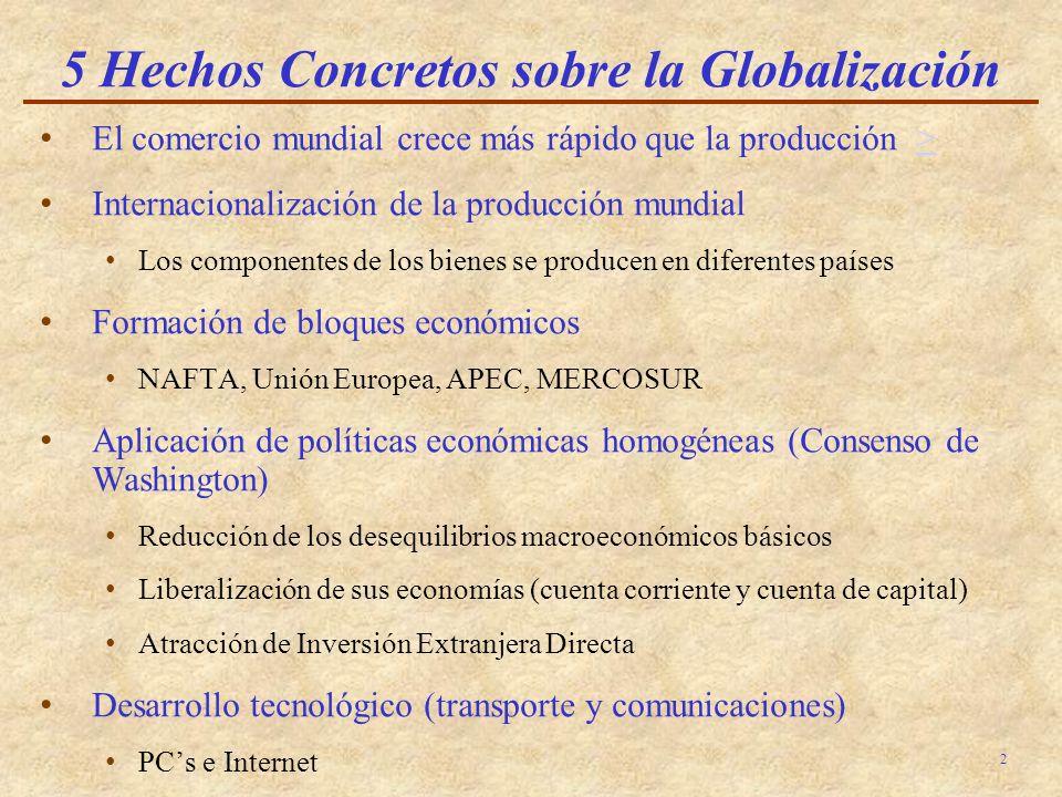 5 Hechos Concretos sobre la Globalización