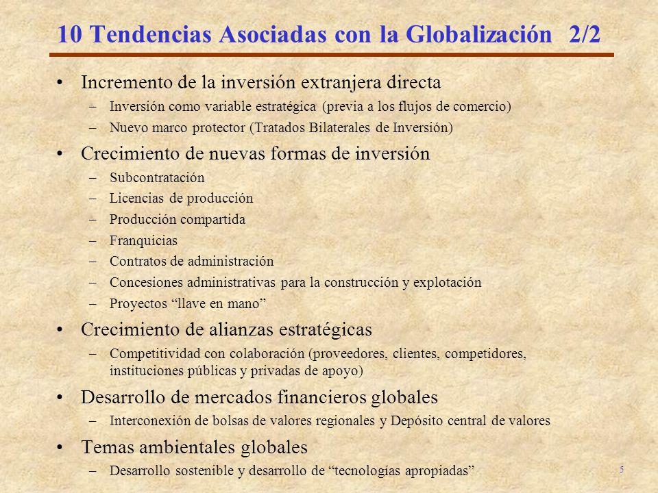 10 Tendencias Asociadas con la Globalización 2/2