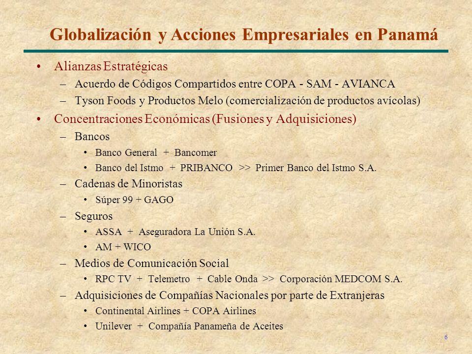 Globalización y Acciones Empresariales en Panamá