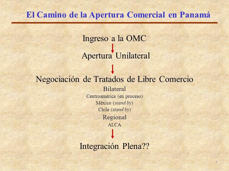 El Camino de la Apertura Comercial en Panamá