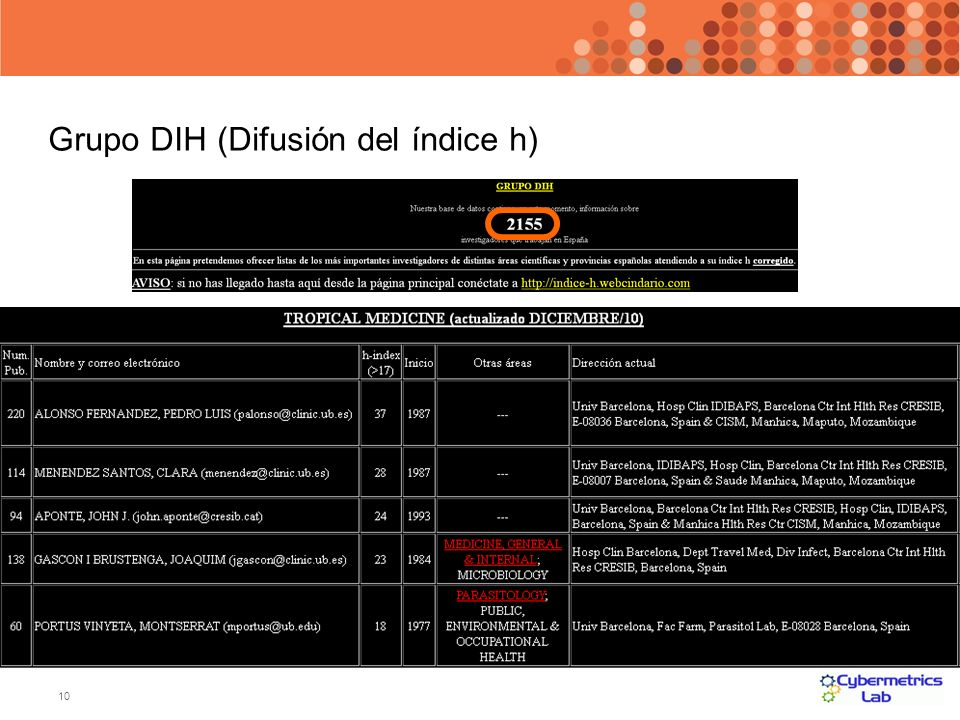 Grupo DIH (Difusión del índice h)