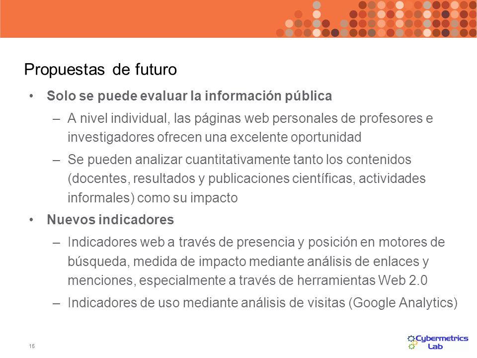 Propuestas de futuro Solo se puede evaluar la información pública