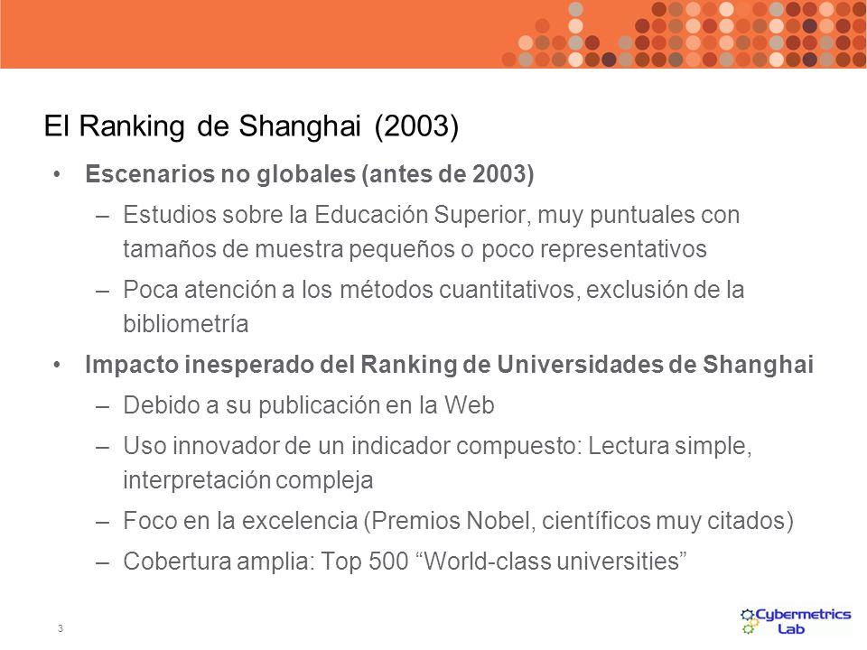 El Ranking de Shanghai (2003)
