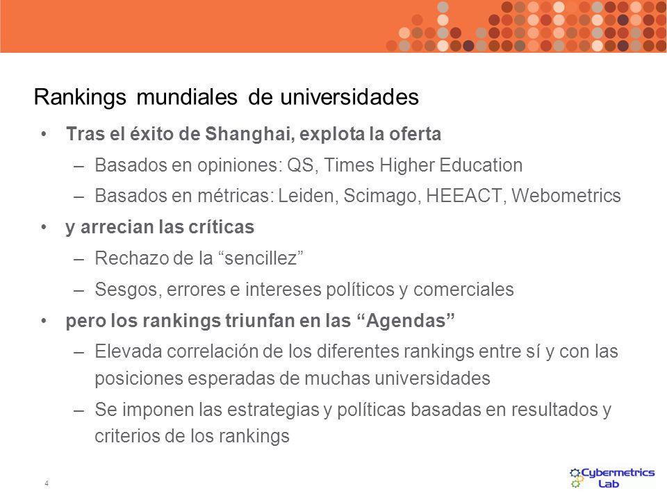Rankings mundiales de universidades