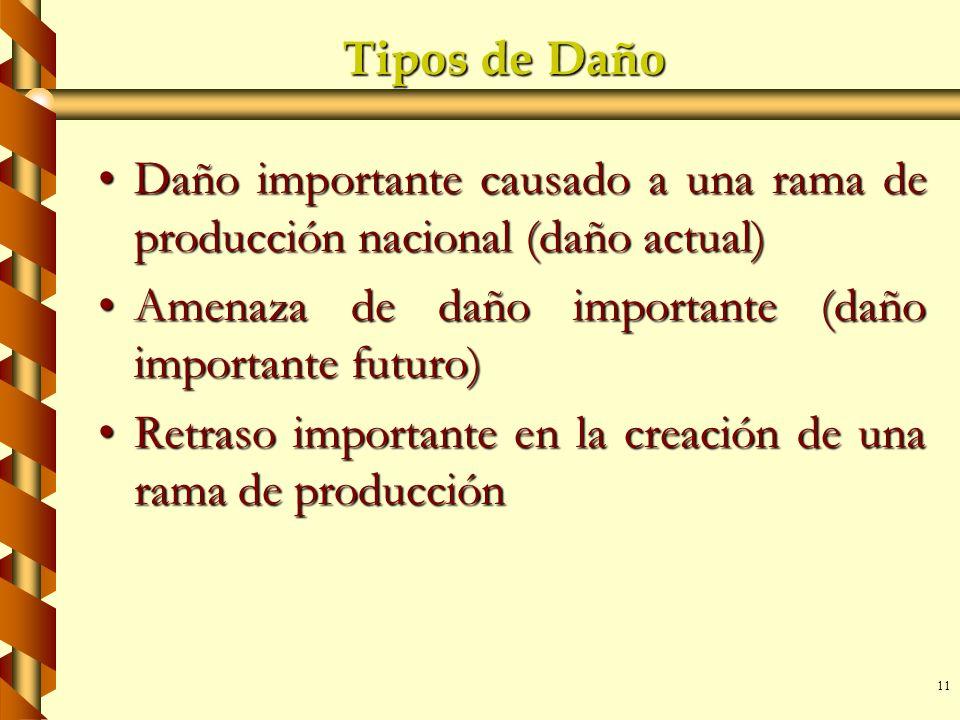 Tipos de Daño Daño importante causado a una rama de producción nacional (daño actual) Amenaza de daño importante (daño importante futuro)
