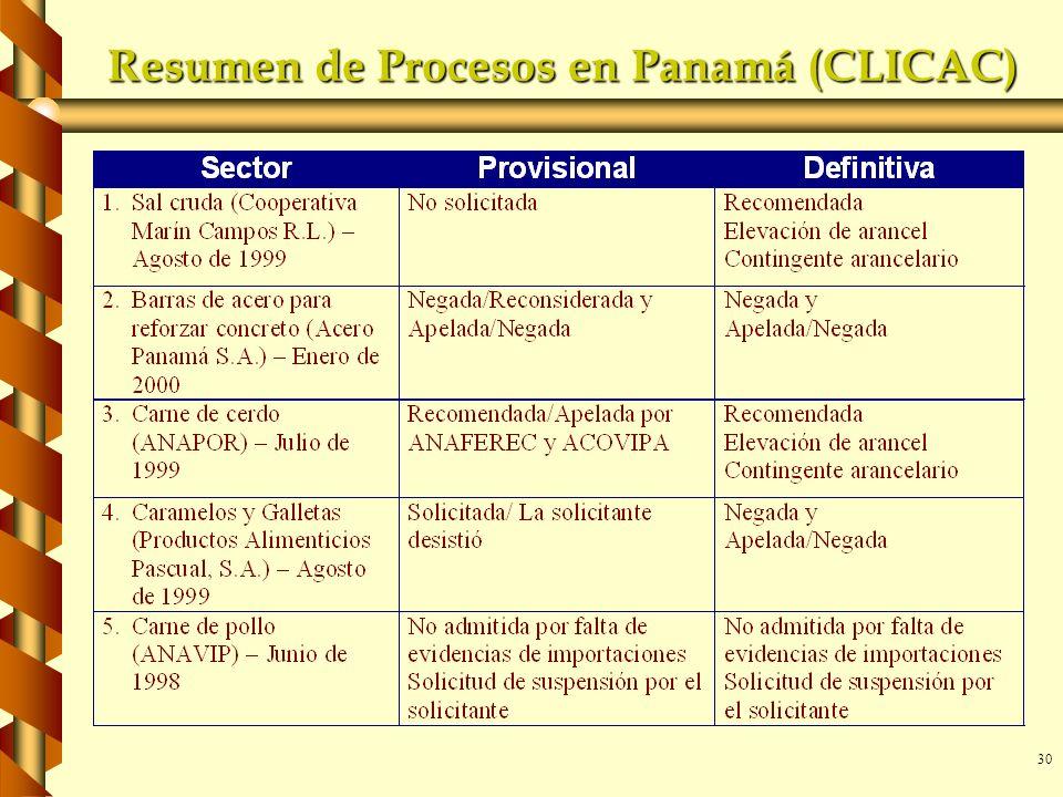 Resumen de Procesos en Panamá (CLICAC)