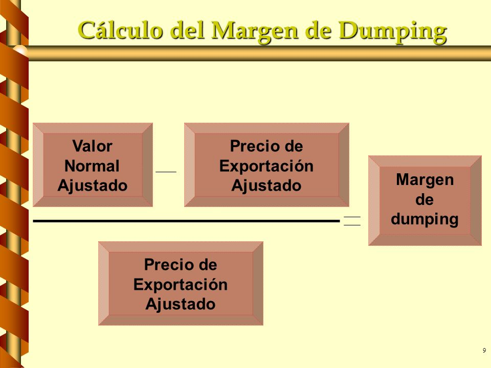 Cálculo del Margen de Dumping