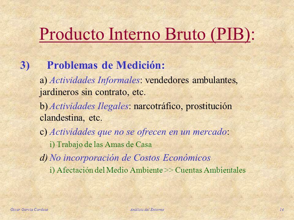 Producto Interno Bruto (PIB):