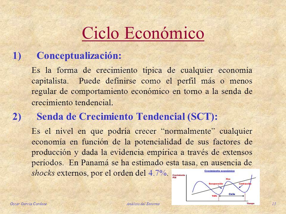 Ciclo Económico 1) Conceptualización: