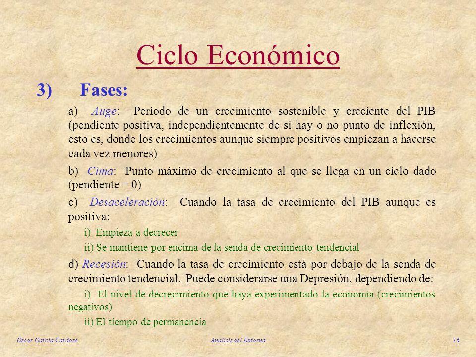 Ciclo Económico 3) Fases: