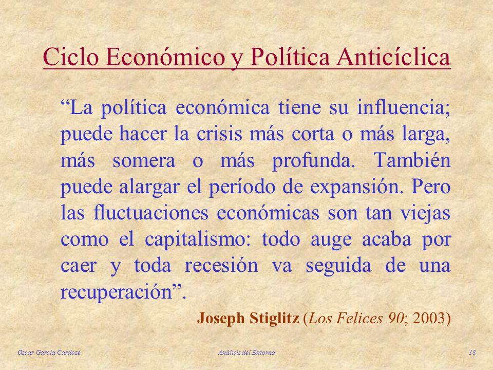 Ciclo Económico y Política Anticíclica
