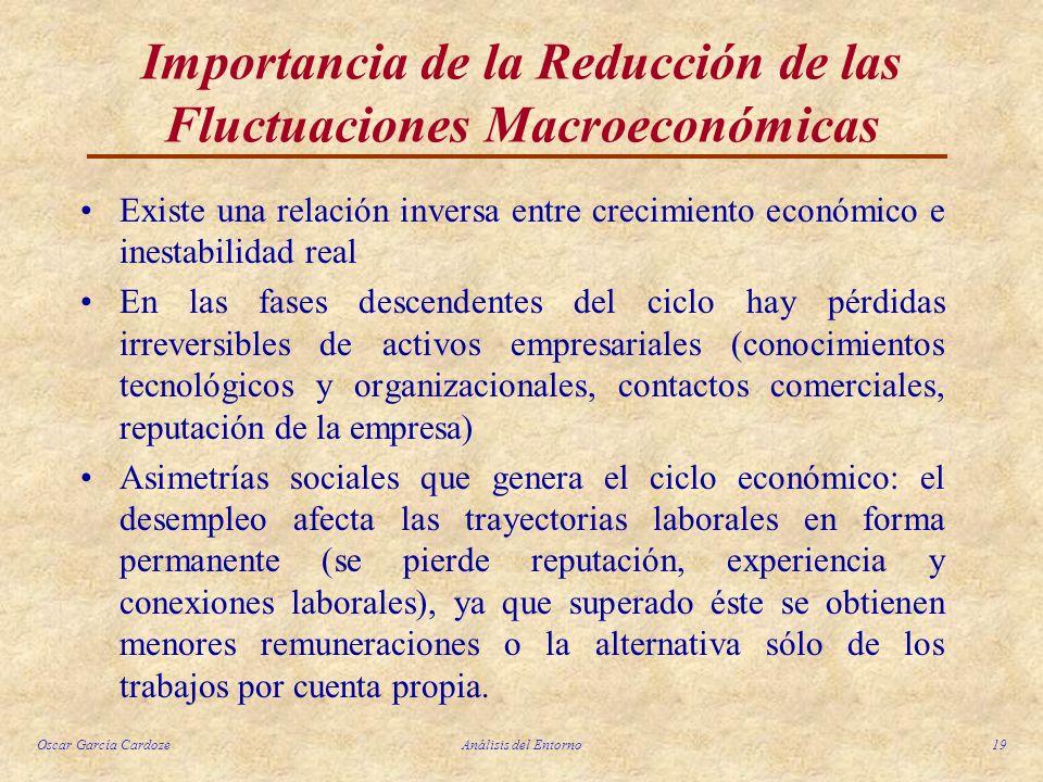Importancia de la Reducción de las Fluctuaciones Macroeconómicas