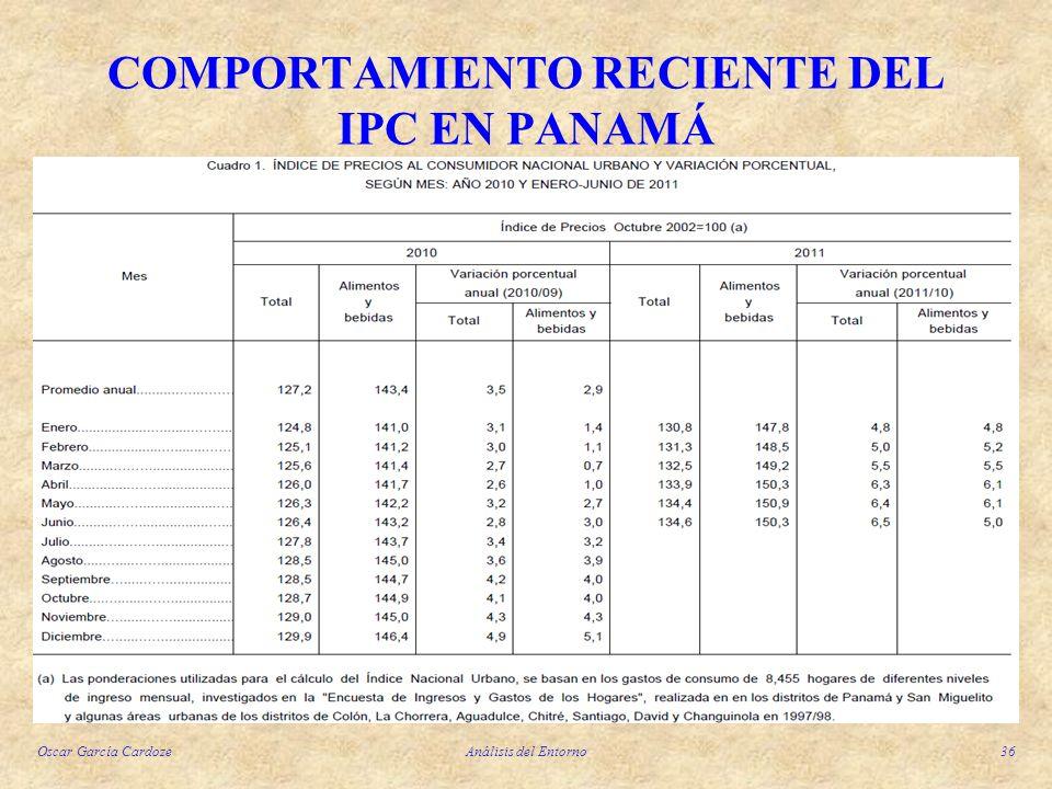 COMPORTAMIENTO RECIENTE DEL IPC EN PANAMÁ