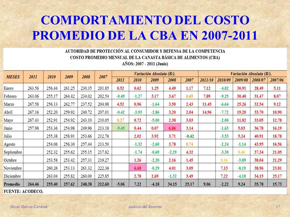 COMPORTAMIENTO DEL COSTO PROMEDIO DE LA CBA EN 2007-2011
