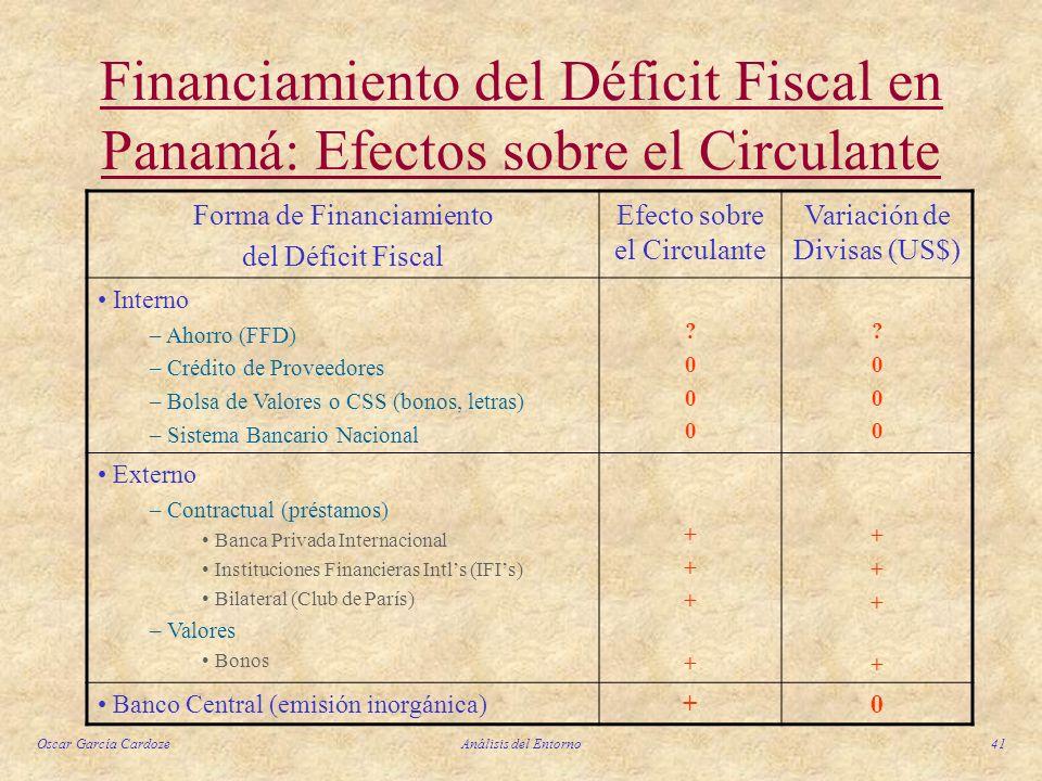 Financiamiento del Déficit Fiscal en Panamá: Efectos sobre el Circulante