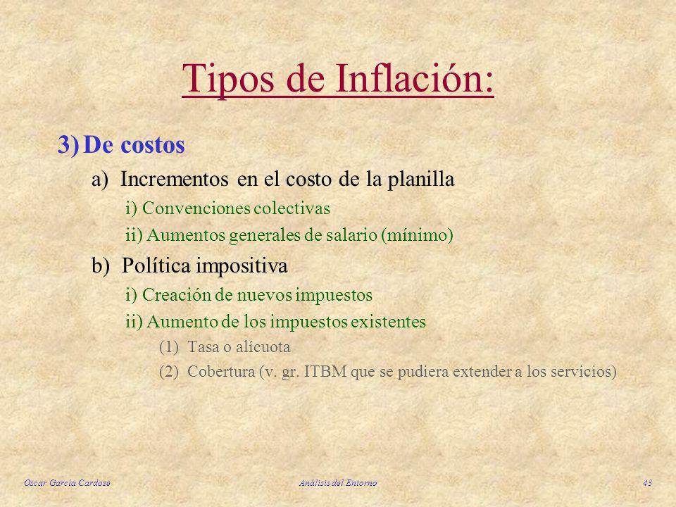 Tipos de Inflación: 3) De costos