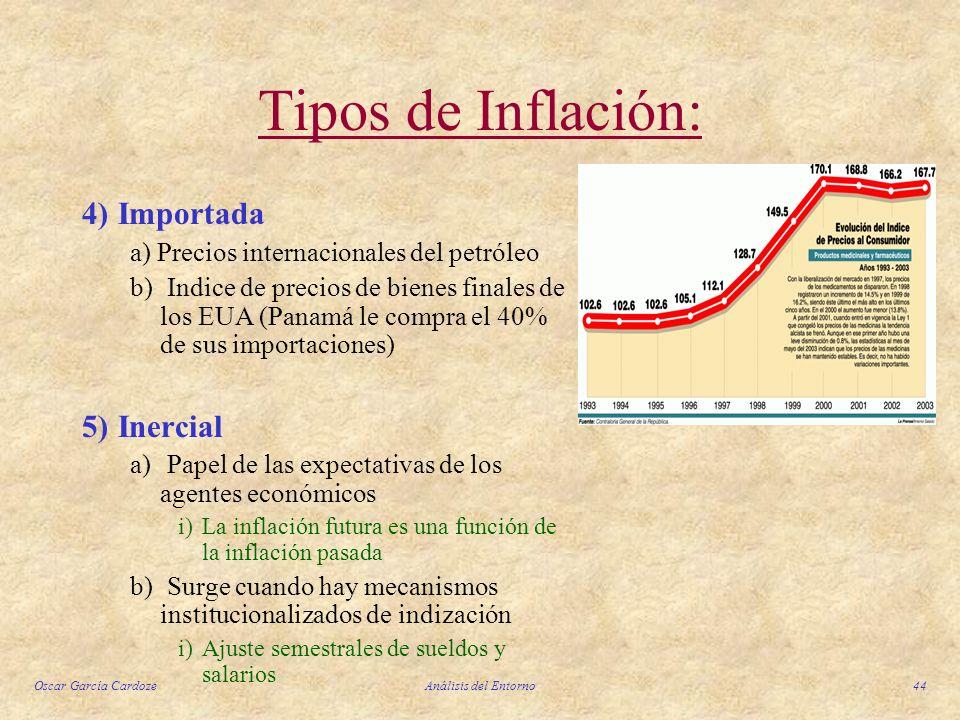 Tipos de Inflación: 4) Importada 5) Inercial
