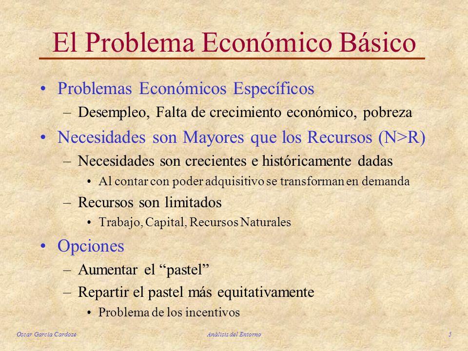 El Problema Económico Básico