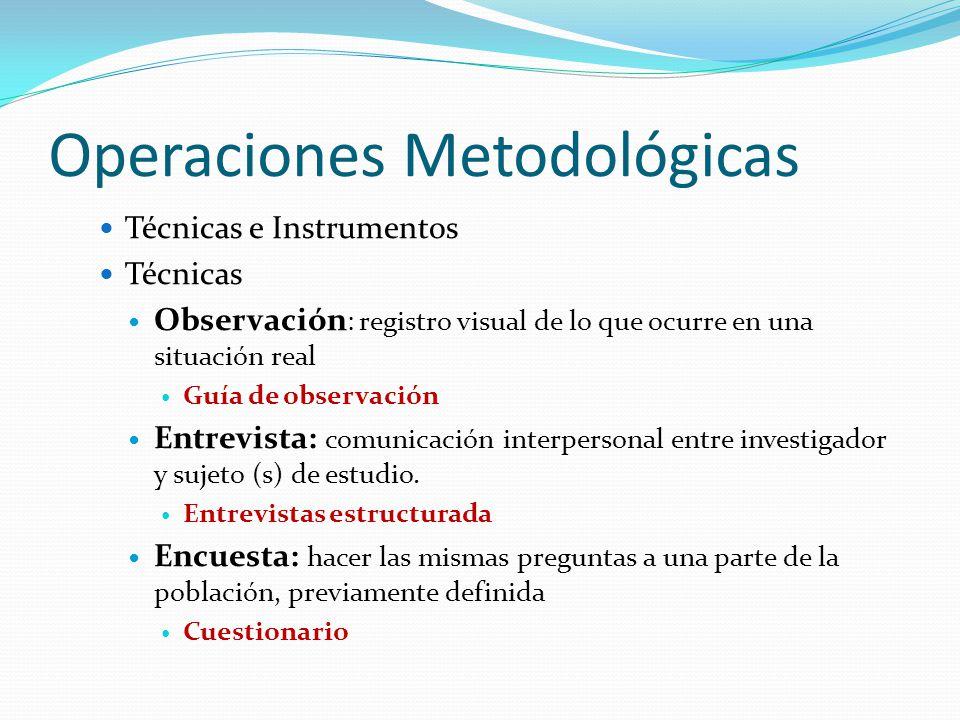 Operaciones Metodológicas