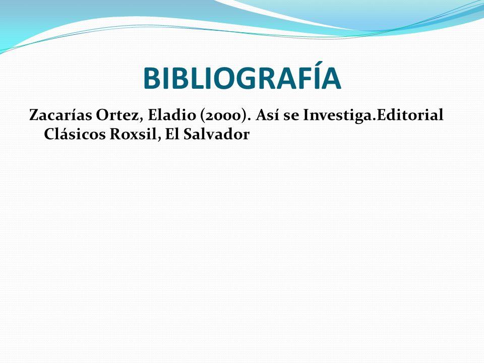 BIBLIOGRAFÍA Zacarías Ortez, Eladio (2000). Así se Investiga.Editorial Clásicos Roxsil, El Salvador