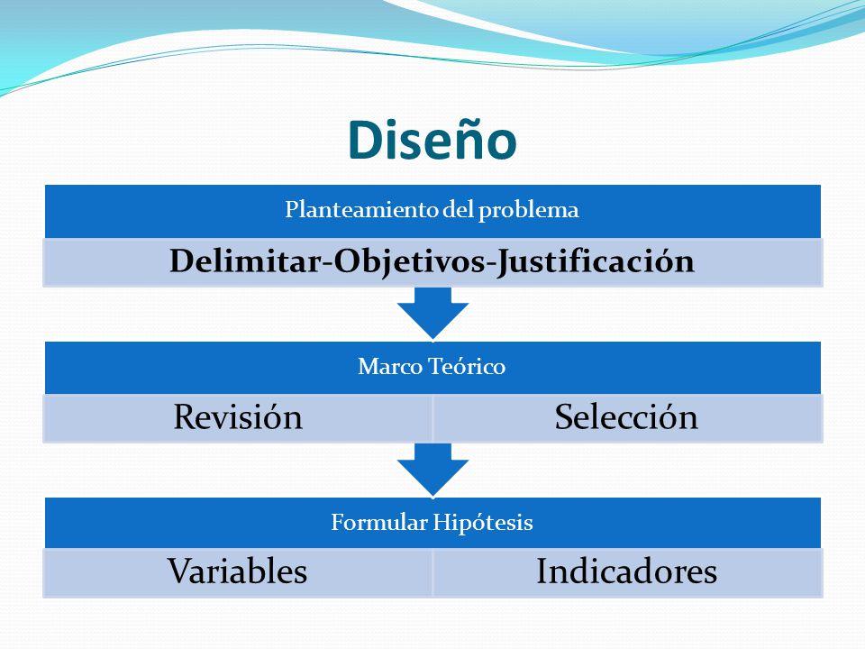 Delimitar-Objetivos-Justificación