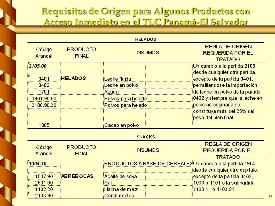 Requisitos de Origen para Algunos Productos con Acceso Inmediato en el TLC Panamá-El Salvador