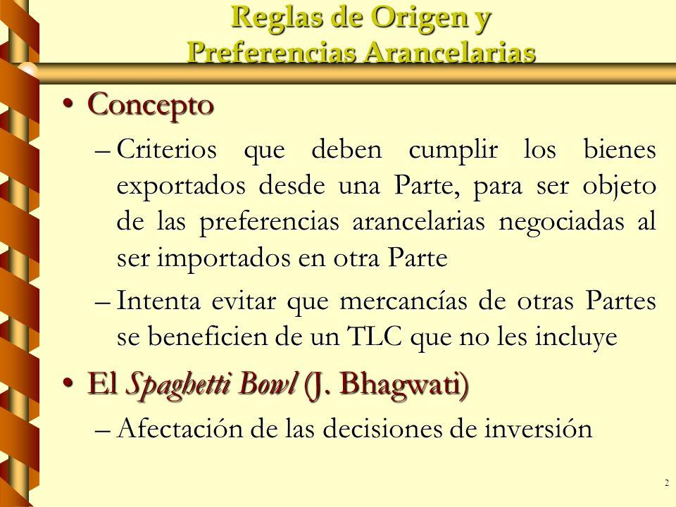 Reglas de Origen y Preferencias Arancelarias